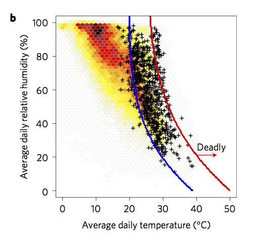 nclimate_heatwaves
