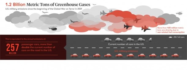pollution_infographics-WEBSITE-revised-LARGE